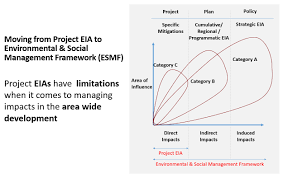 teaching green for the academia prasad modak u0027s blog