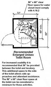 ada bathroom fixtures handicap bathroom requirements diagrams http astc org ap issues