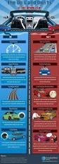 best 25 car guide ideas on pinterest learning to drive car