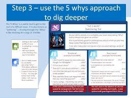 step 1 u2013 choose your template objectives scope u0026 journey type