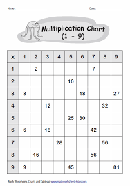 Multiplication Table Games by Multiplication Tables And Charts