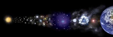 Asapscience Periodic Table Lyrics Periodic Table Physics4me