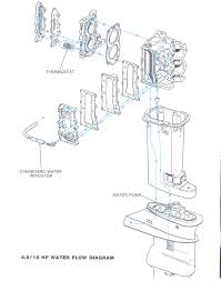 wiring diagrams push to choke boat ignition switch pontoon