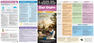 Map Of Magic Kingdom Orlando by Maps Walt Disney World Disney World Theme Park Maps Wdw Help