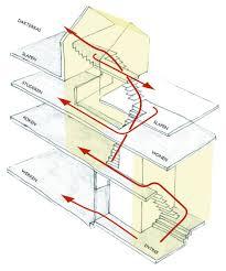 Anne Frank House Floor Plan House Pinck Heerkens Design By Bogermandill Architecture