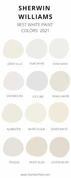 which sherwin williams paint is best for kitchen cabinets the best sherwin williams white paint colors in 2020