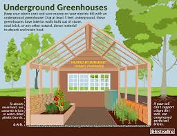 Build Your House On The Rock Meaning Underground Greenhouse U2022 Insteading