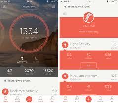 misfit ray fitness tracker review tech advisor