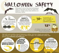 summer driving tips travelers insurance 18 best halloween images
