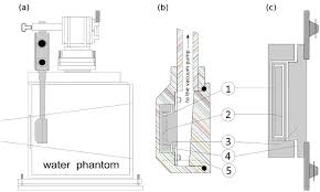 a graphite calorimeter for absolute measurements of absorbed dose