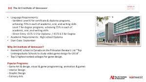 Art Institute Video Game Design Vanwest College Canada University U0026 College Pathway