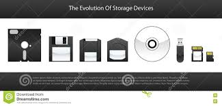 Storage Devices by The Evolution Of Storage Devices Memory Cards From 2000 S To Now