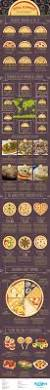 best 25 pizza menu ideas on pinterest pizza menu design