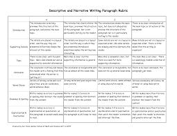 narrative descriptive essay samples Millicent Rogers Museum narrative essay example college  narrative essay example high     Narrative Essay Example College