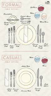 creating a great table setting means that every item has a place
