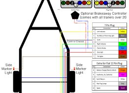 7 round trailer wiring diagram carlplant picturesque seven pin