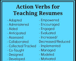 Example It Resumes by 28 Resume Power Verbs Strong Verbs Quotes Resume Keywords