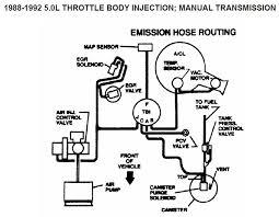 88 camaro rs specs vacuum lines diagrams i got them all third generation f
