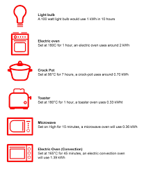 how much is a light bill average gas bill per month 4 bedroom house homedesignview co