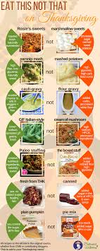 guide to a healthy thanksgiving eat this not that cultivated
