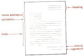 Business Letter Language language englischlehrer de