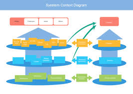 system context diagram examples and templates