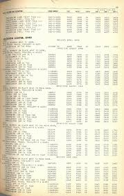 document archive airstream