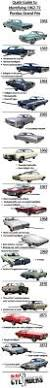 the 25 best pontiac grand prix ideas on pinterest pontiac gto