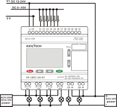 troubleshooting guide for versamax plc and io modules blog