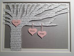 paper anniversary gift ideas for wedding anniversary gift ideas for wedding ideas 1st