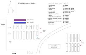 resources bauuc community garden