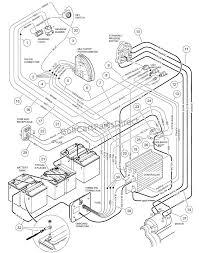 36v club car wiring diagram diagram wiring diagrams for diy car