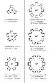 what size tablecloth for 48 round table i ve always liked round tables this is a good seating guide to