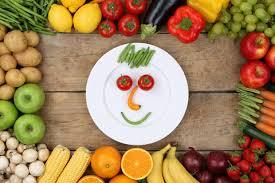 blog candida food