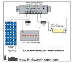 solar panel parameters monitoring using arduino circuit diagram