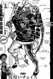 Devil Kitchen Knives by Devils Dorohedoro Wiki Fandom Powered By Wikia