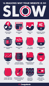 designmantic affiliate 16 reasons behind a slow website designmantic the design shop