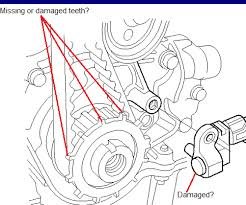 2004 honda civic 1 7l replace timing belt and components will