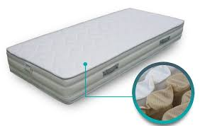 materasso singolo a molle materasso a molle insacchettate alto 23 cm ecco a voi pleiadi