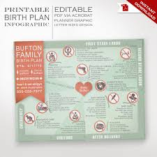 birth plan template printable editable keepsake birthing