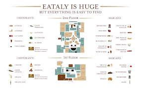 Sari Sari Store Floor Plan by Eataly Nyc Floor Plan U2013 Meze Blog