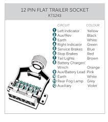 kt world first 12 pin flat metal trailer plug u0026 socket kt blog