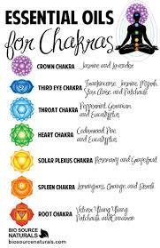 best 25 chakra ideas on pinterest chakra healing yoga chakras