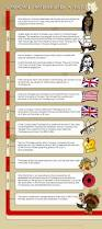 thanksgiving history com the history of canadian thanksgiving infographic the lowdown