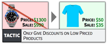 psychological pricing an enormous list of tactics