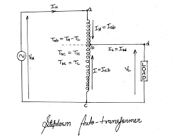 single phase induction motor winding diagram juanribon com supply