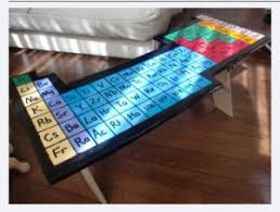 Periodic Table Coffee Table Periodic Table Crafts