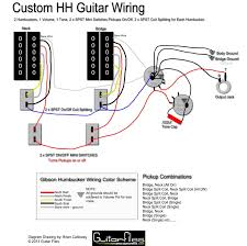 11 best guitar tech images on pinterest electronics electric