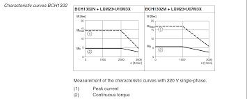 schneider bch1302n12a1c servo motor price manual datasheet