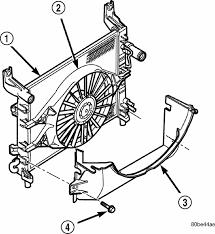 2003 dodge durango radiator 2003 dodge durango electric fan not working relay s and fuses